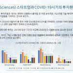 생명과학(Life Sciences) 스타트업과 COVID-19시기의 투자환경