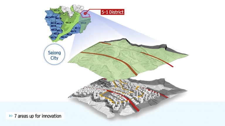 Sejong-Smart-City-Korea